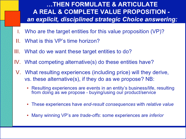Formulate And Articulate a DPV