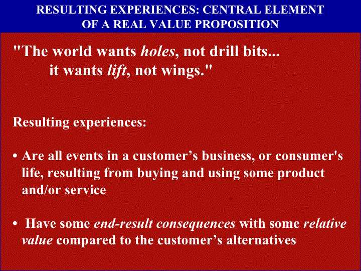 Resulting Experiences